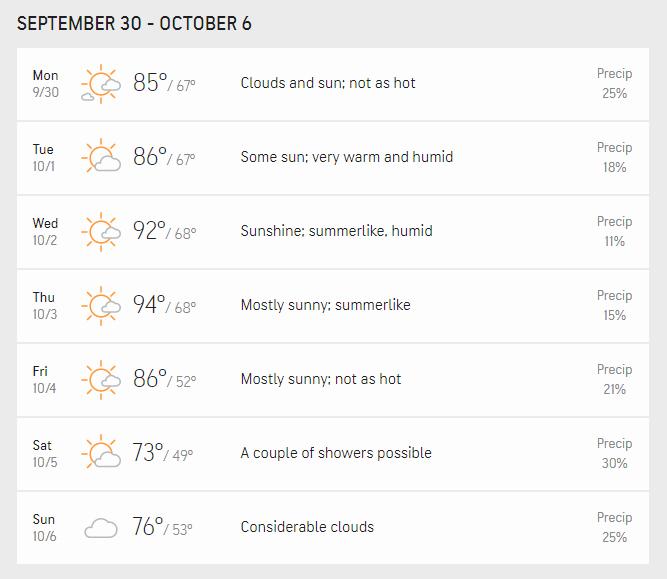 Unseasonably hot September weather North Carolina   homeiswheretheboatis.net