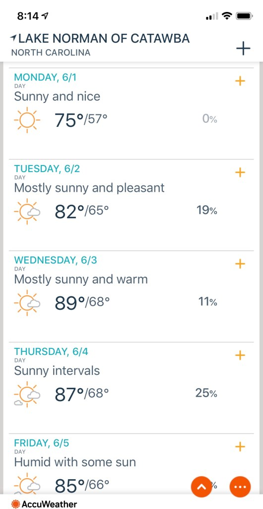 Lake Norman weather forecast first week of June