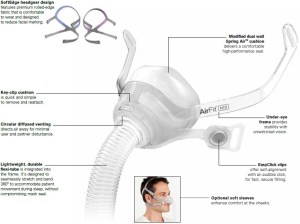 Res Med AirFit N10 Nasal CPAP Mask – Home Lifecare Services Inc