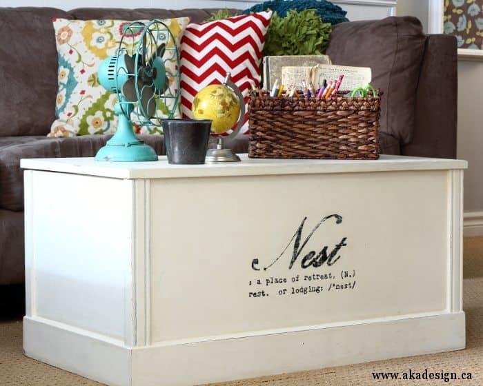 blanket box nest definition