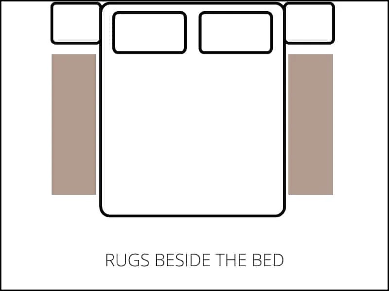Area Rug Size Guide - rugs beside the bed