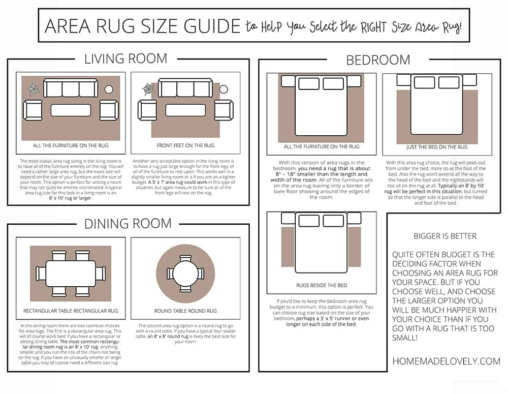 Pleasant Area Rug Size Guide To Help You Select The Right Size Area Rug Download Free Architecture Designs Scobabritishbridgeorg