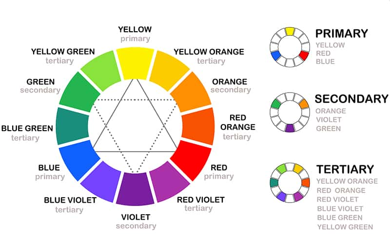 color wheel and colors