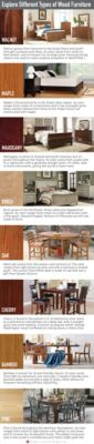 Best Types Of Wood For Furniture Homemakers