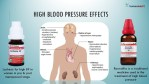 gelsemium belladonna for high blood pressure
