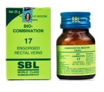 Homeopathy Cell Salt for piles-SBL Biocombination 17 (BC17) Tablets