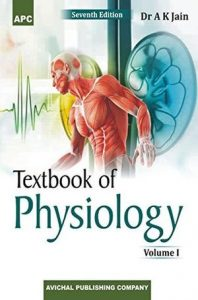 Textbook of Physiology by A.K. JAIN
