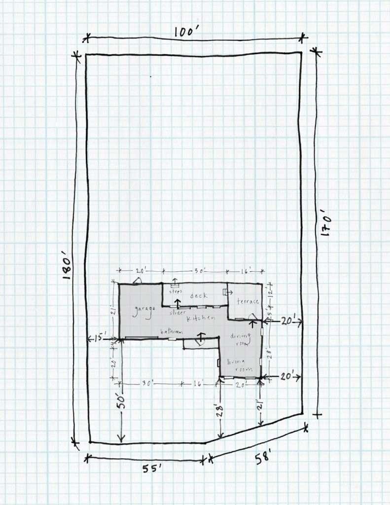 DIY Landscape Design: Drawing Your Property Base Plan