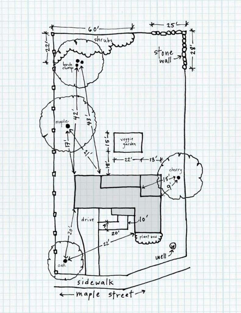 DIY Landscape Design: Drawing Your Property Base Plan ...