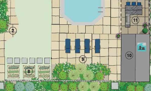 Home Outside Landscape-design-example-north-carolina-pool-patio-thumb