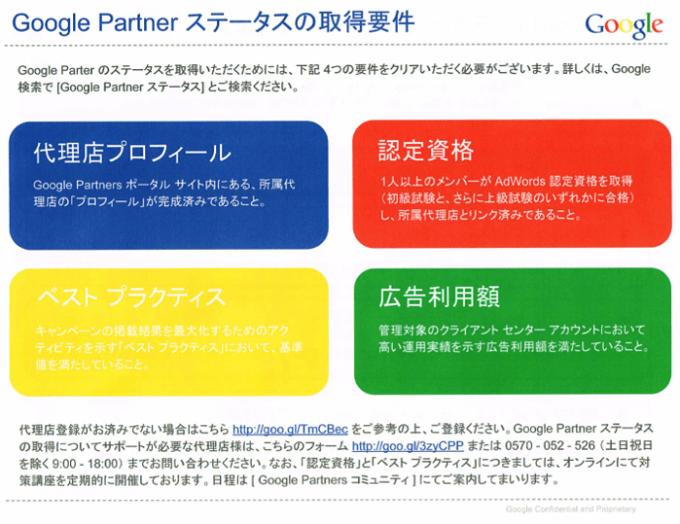 googlePartnerステータスの取得要件
