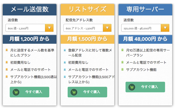 Benchmark Emailの料金