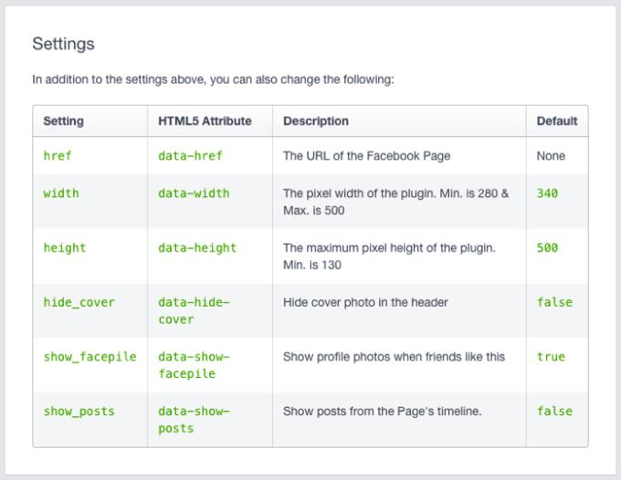 Page Pluginの設定