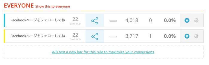 Hello BarでA/Bテスト