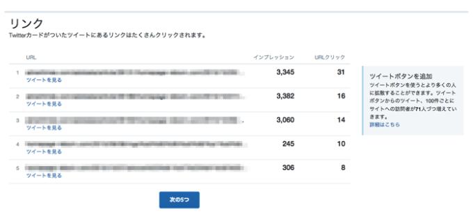 Twitterカード分析のリンク