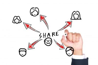 ソーシャルメディアでのシェアは、ただの情報共有ではない。【ソーシャルシェア】