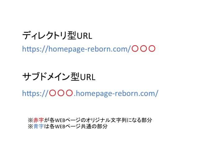 ディレクトリ型とサブドメイン型URL