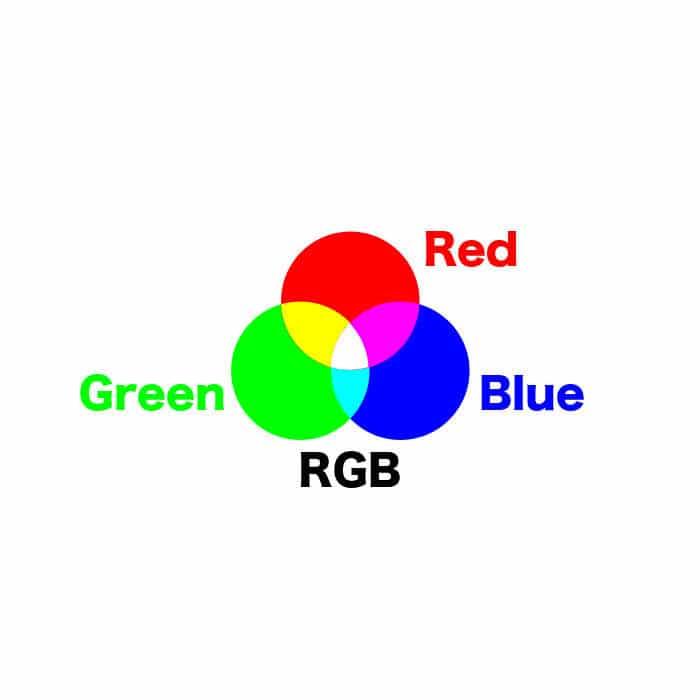 RGBカラーモード