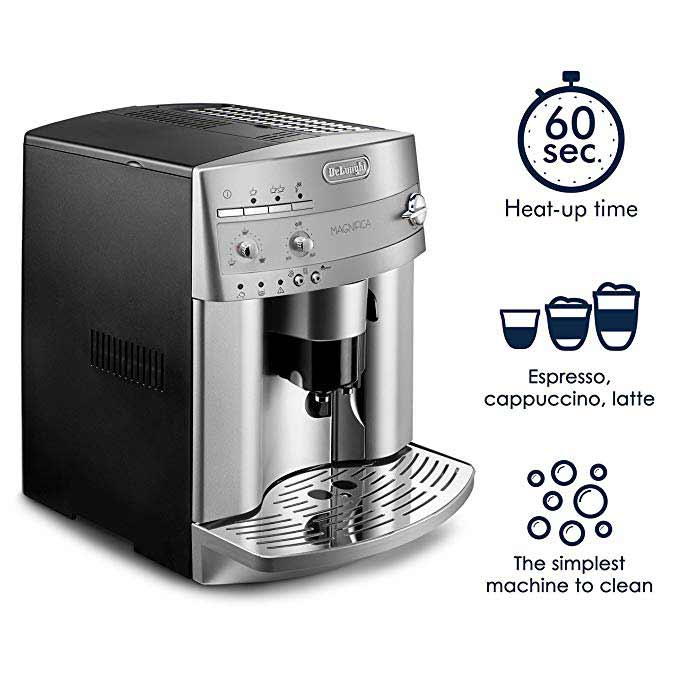 Best Coffee Maker With Grinder 2019 Top Picks And Guide Home Plix