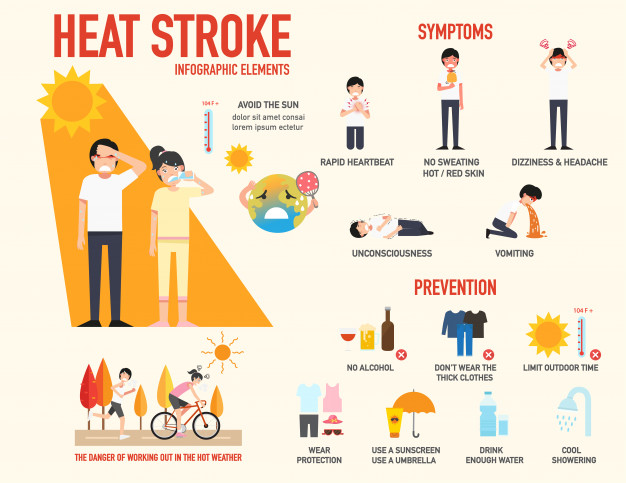 How to prevent from Heat Stroke?