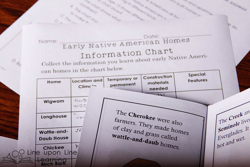 Early Native American Homes research pages help the student compare and contrast the different homes in the various regions as discussed in the Early Native American Homes booklet.
