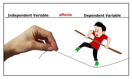 cartoon-independent-variable-affects-dependent-variable
