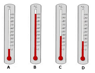 thermometers-celsius-freezing-boilingbody-room