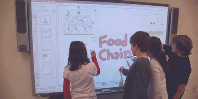 Hasil gambar untuk Smartboard school
