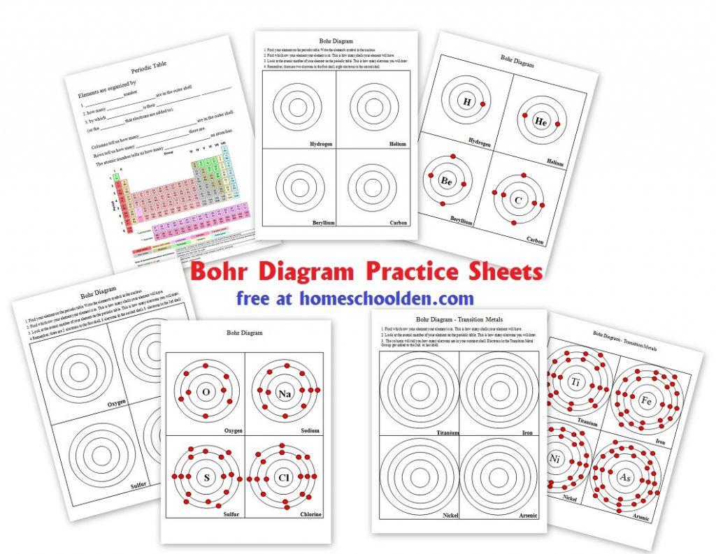 Bohr Model Worksheet For Middle School