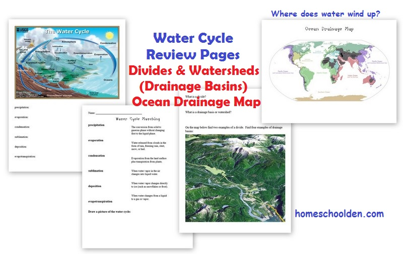 Water Cycle Review Divides And Watersheds Drainage