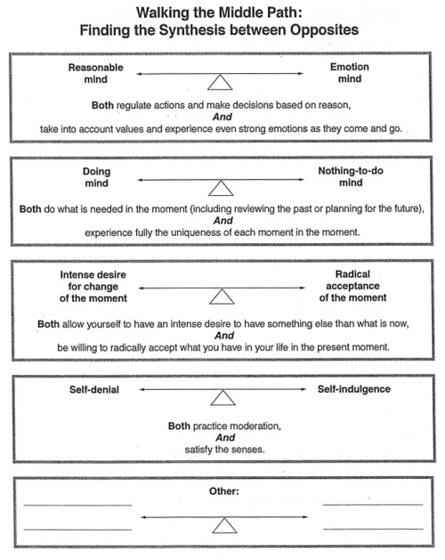 Dbt Therapy Worksheets