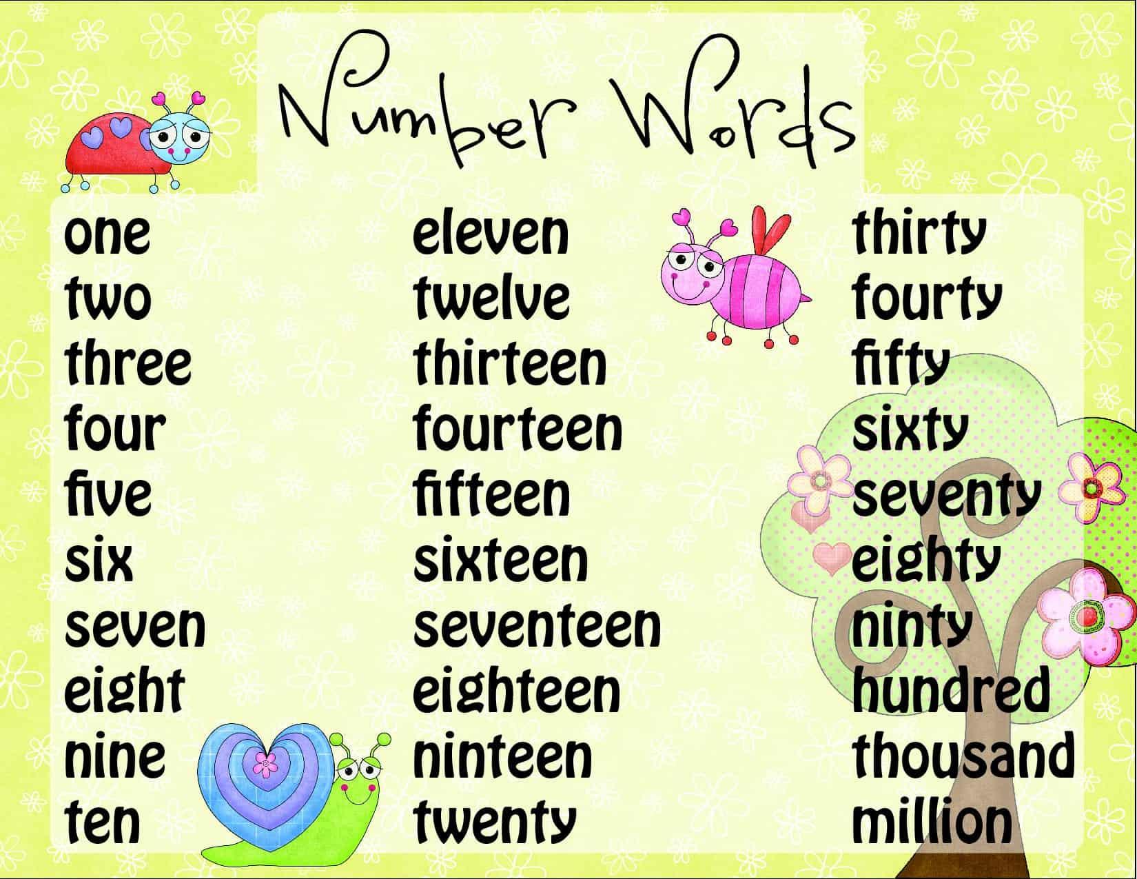 Number Word Spelling Posters Free