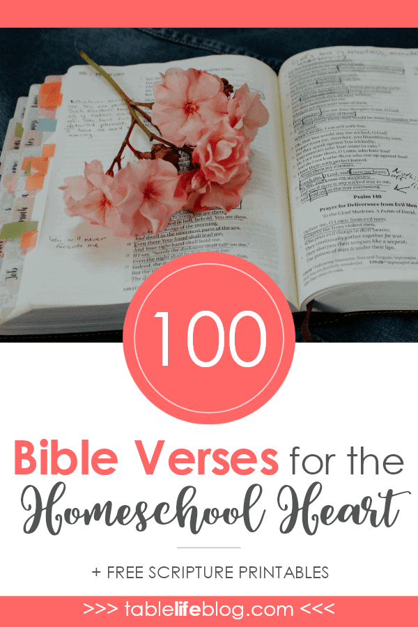 image about Free Printable Scripture Art named Free of charge Printable Scripture Artwork -100 Bible Verses for the Centre