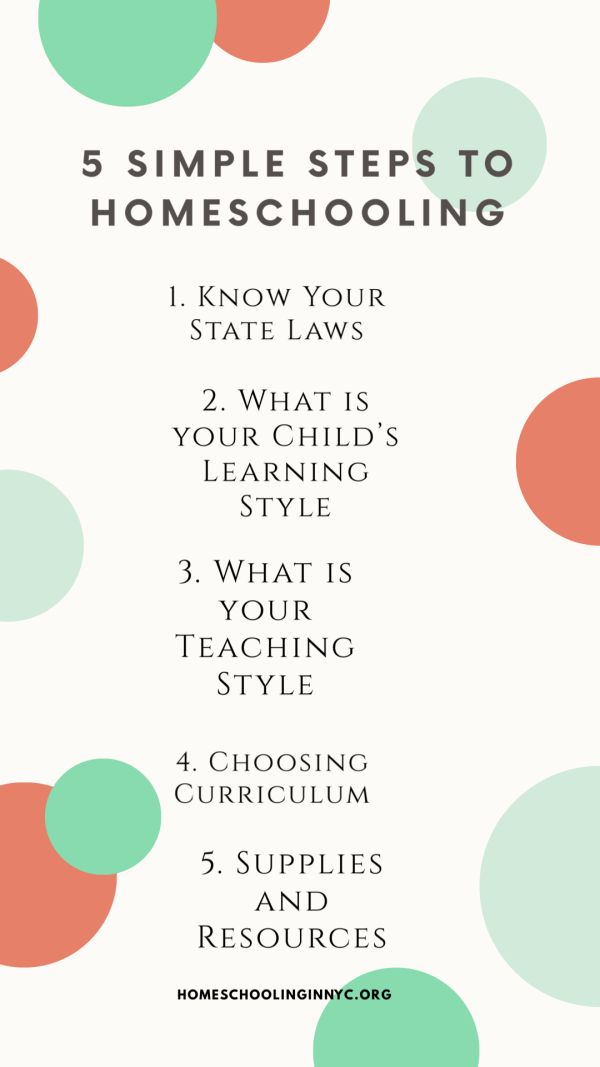 The 5 simple steps to  Homeschooling