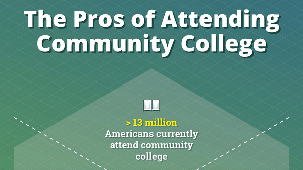 The Pros of Attending Community Colleges (Infographic)