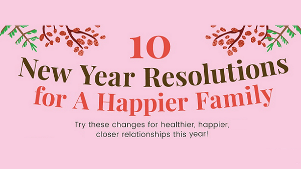 10 New Year Resolutions You Should Set For 2021