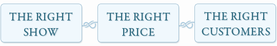 מכירת דירה-3 שלבים