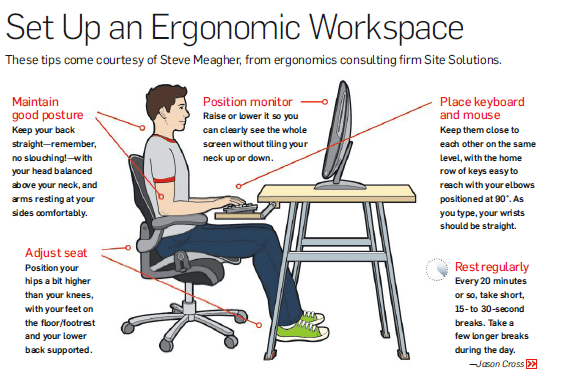 Diagram for Setting up an Ergonomic Workstation
