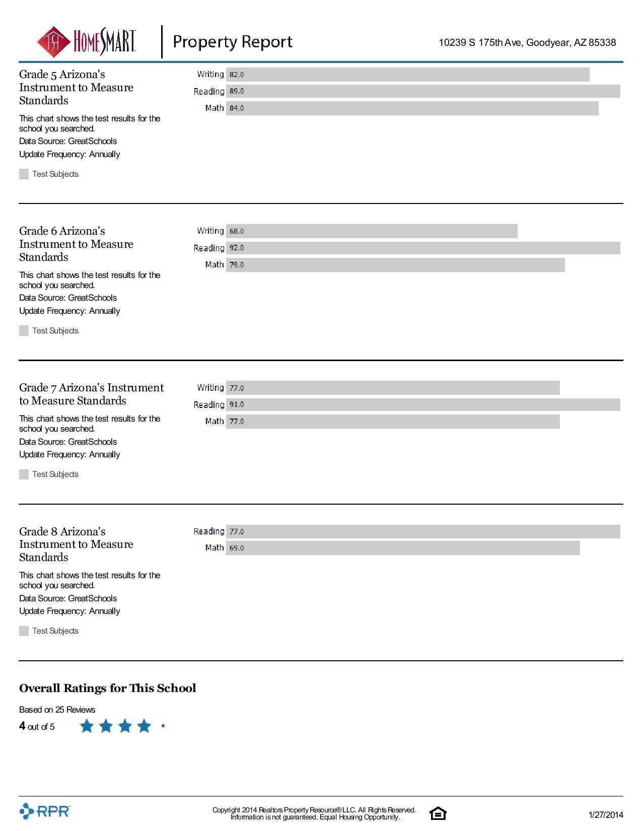 10239-S-175th-Ave-Goodyear-AZ-85338.pdf-page-014