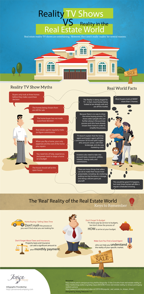 Real Estate myths based on Reality TV infographic.
