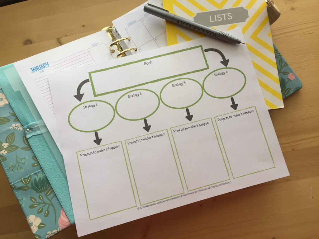 How To Set Better Homestead Goals Free Planning