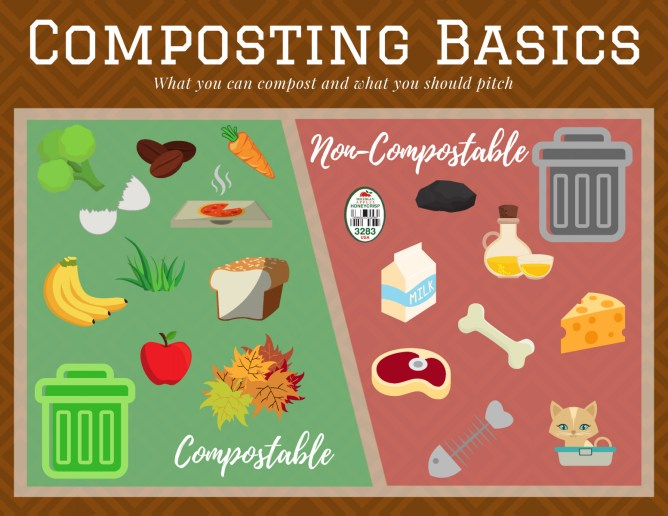 A composting basics diagram is shown. On one half of the diagram is compostable material such as leaves, apples, bread, coffee, egg shells etc. On the other side of the diagram is the non-compostable material such as bones, meat, dairy, stickers, coal, cat or dog waste etc.