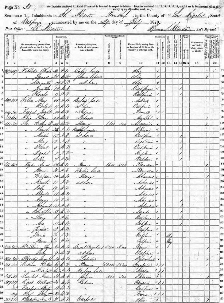 Workman 1870 census