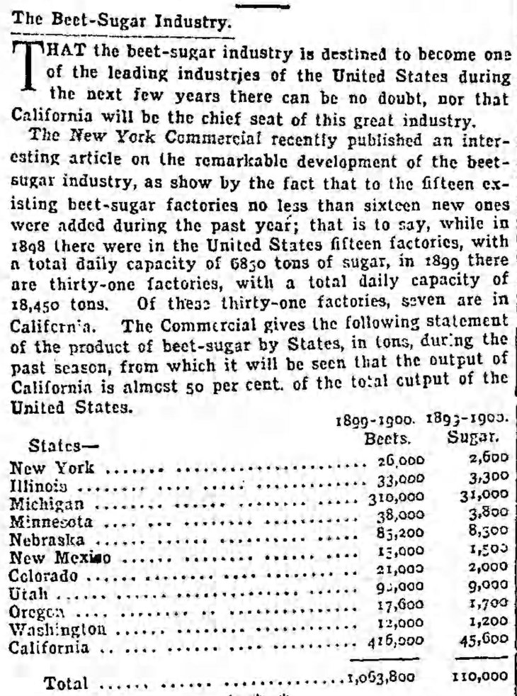 The_Los_Angeles_Times_Sun__Dec_3__1899_