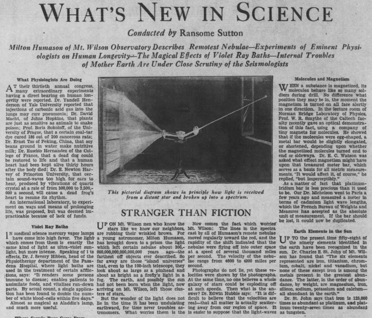 What's New in Science Times_Nov_10__1929_