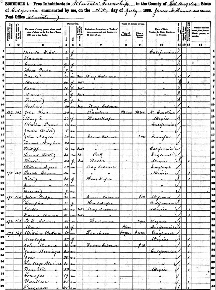 Workman 1860 census