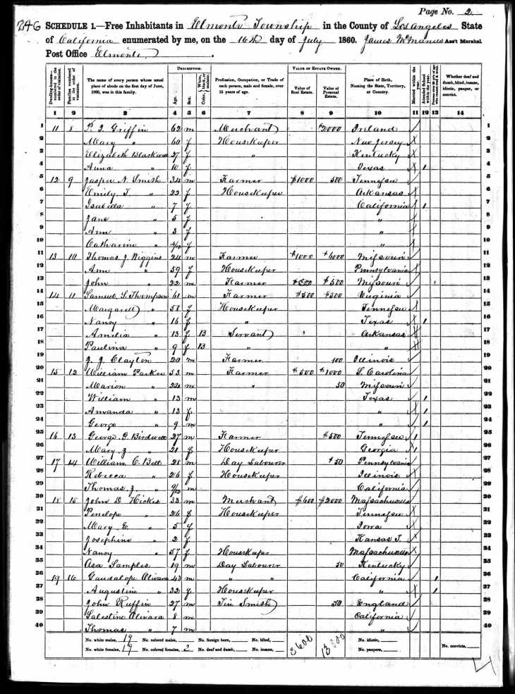 1860 census Amelia Paulina no surnames El Monte