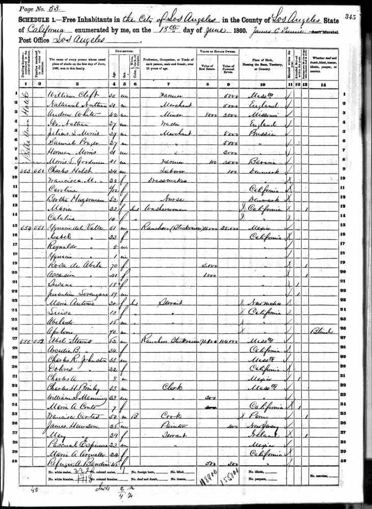1860 census Cortes Peruvian