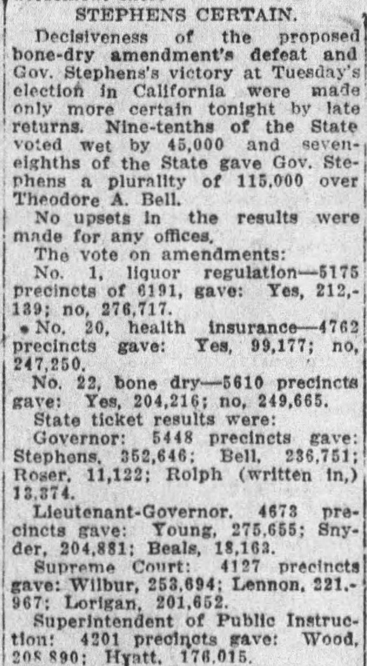 The_Los_Angeles_Times_Fri__Nov_8__1918_