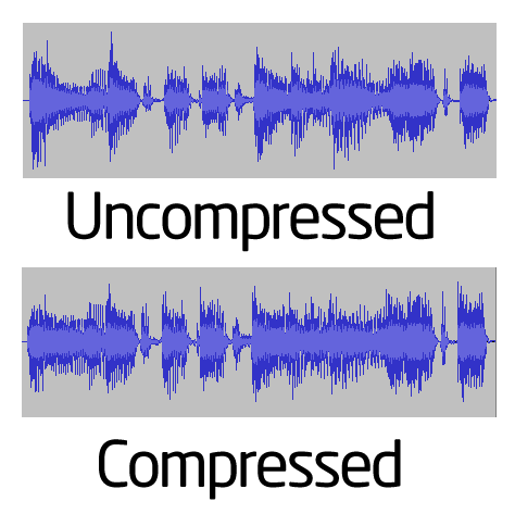 How To Use a Compressor Plugin 1